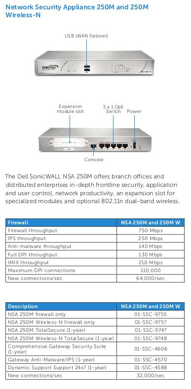 DELL SonicWALL NSA 250M Services